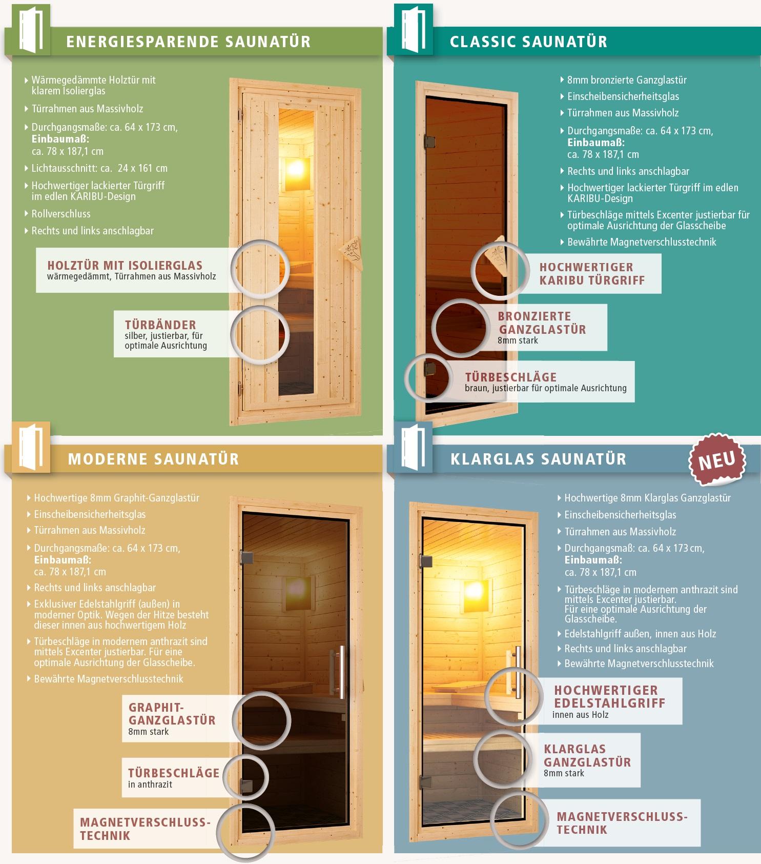 sauna carin 196x151 cm eckeinstieg 68 mm systemsauna 1. Black Bedroom Furniture Sets. Home Design Ideas